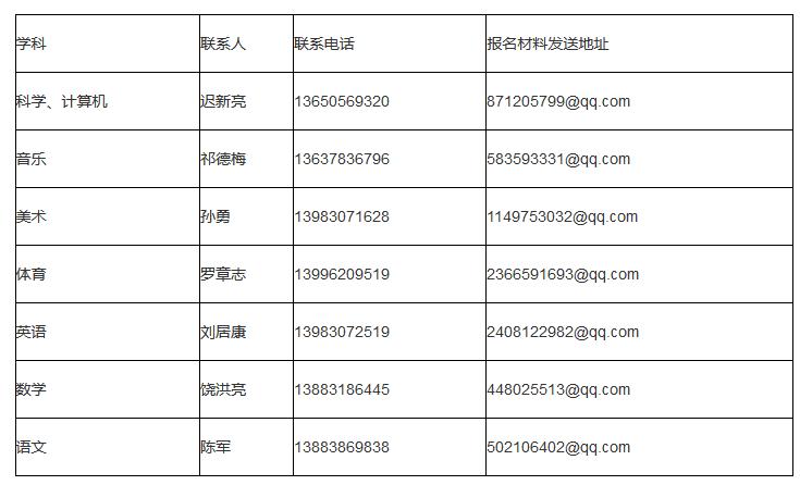 2016年重庆璧山区城区学校小学幼儿教师招聘